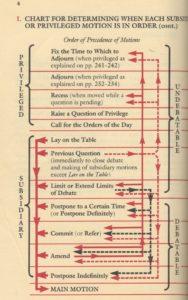 quiz-chart